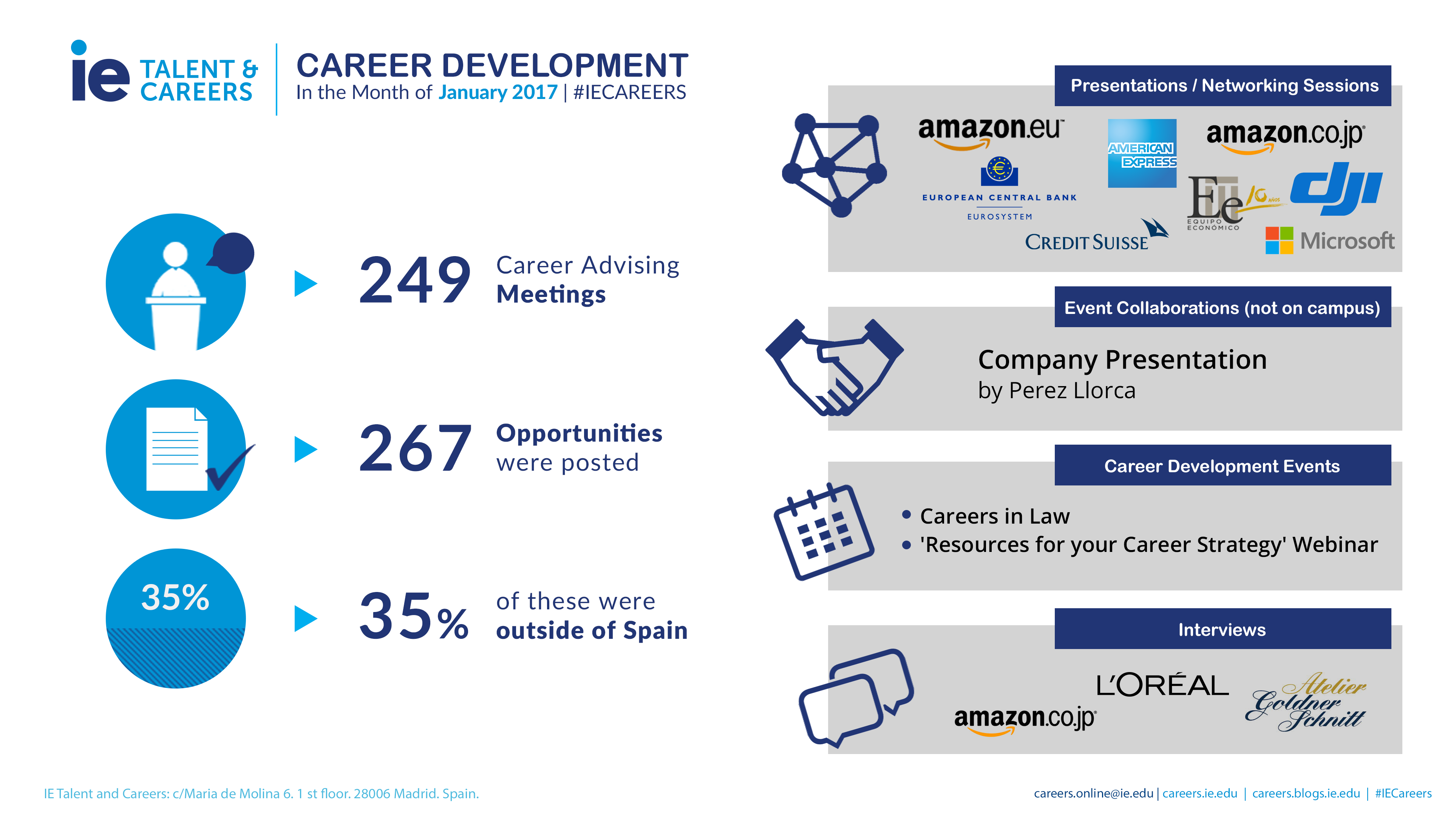 in the month of 2017 careers blog career development activities companies and students during the month of as a result the department is able to provide on going